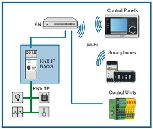 knx system